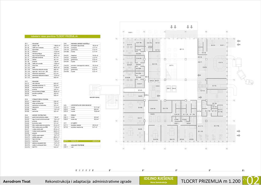 AERODROM TIVAT    –    Rekonstrukcija, Adaptacija I Dogradnja Ad